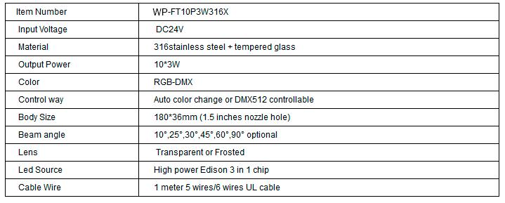 caracteristicas-wp-ft10p3w316x-en