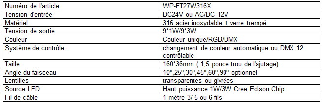 caracteristicas-wp-ft27w316x-fr
