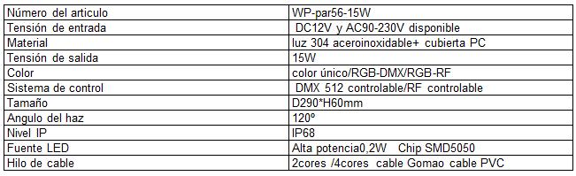 caracteristicas-wp-par56-15w-es