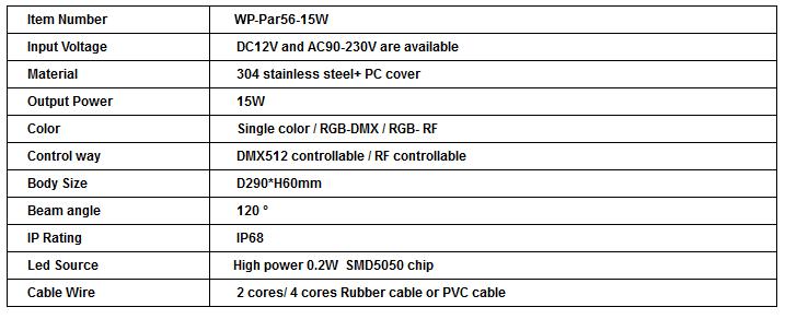 caracteristicas-wp-par56-15w