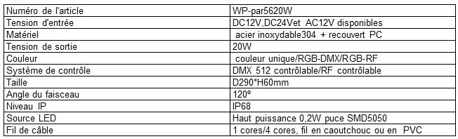 caracteristicas-wp-par56-20w-fr