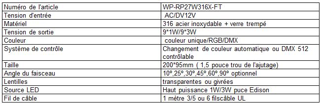 caracteristicas-wp-rp27w316x-ft-fr