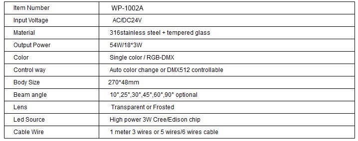 caracteristicas-wp-1002a-en