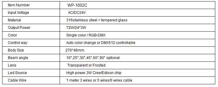 caracteristicas-wp-1002c-en
