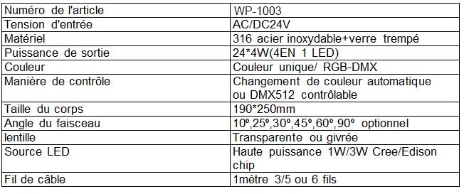 caracteristiques-wp-1003-fr