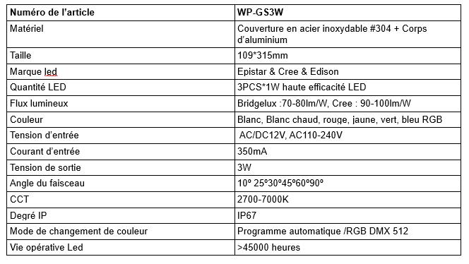 caracteristicas-wp-gs3w-fr