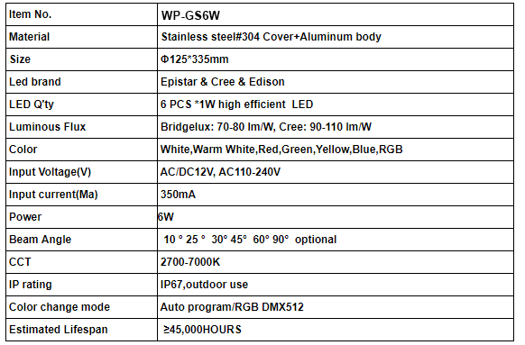 caracteristicas-wp-gs6w-en