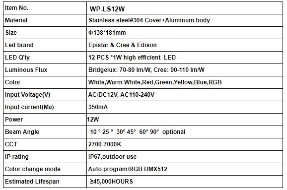 caracteristicas-wp-ls12w-en