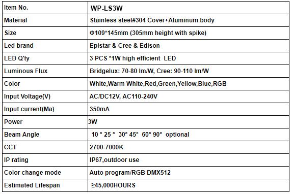 caracteristicas-wp-ls3w-en