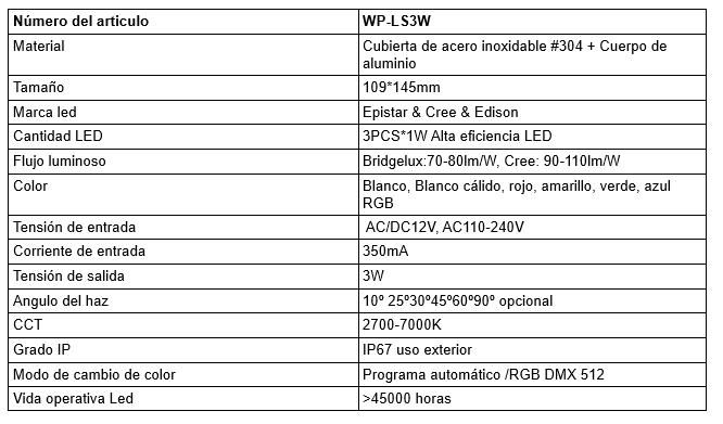 caracteristicas-wp-ls3w-es