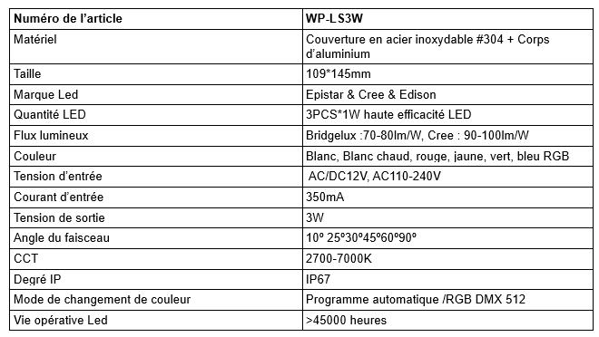 caracteristicas-wp-ls3w-fr