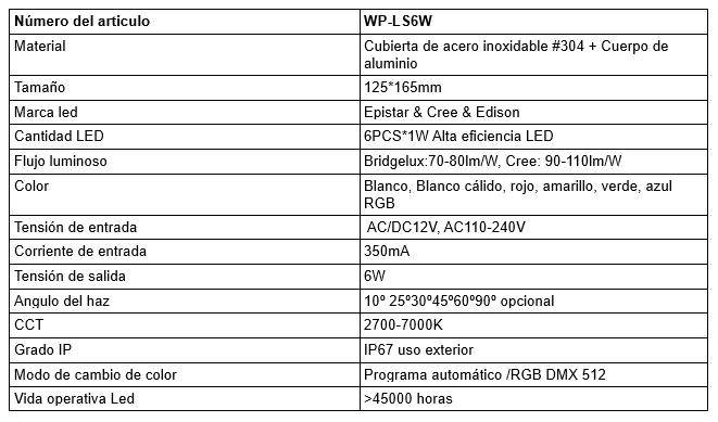 caracteristicas-wp-ls6w-es