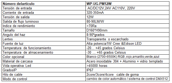 caracteristicas-wp-ug12w-pm-es