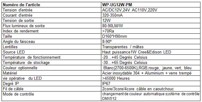 caracteristicas-wp-ug12w-pm-fr