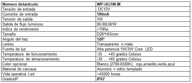 caracteristicas-wp-ug1w-m-es