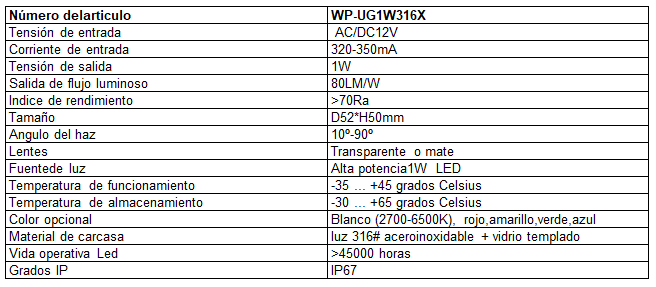 caracteristicas-wp-ug1w316x-es