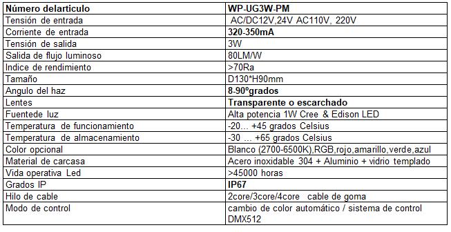 caracteristicas-wp-ug3w-pm-es