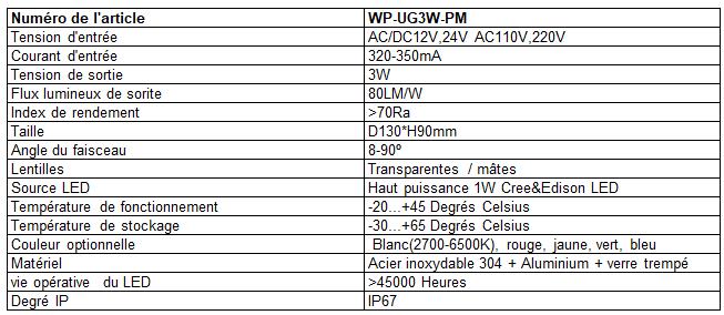 caracteristicas-wp-ug3w-pm-fr