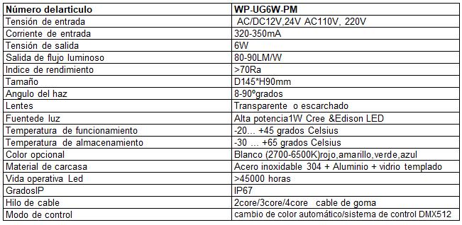 caracteristicas-wp-ug6w-pm-es