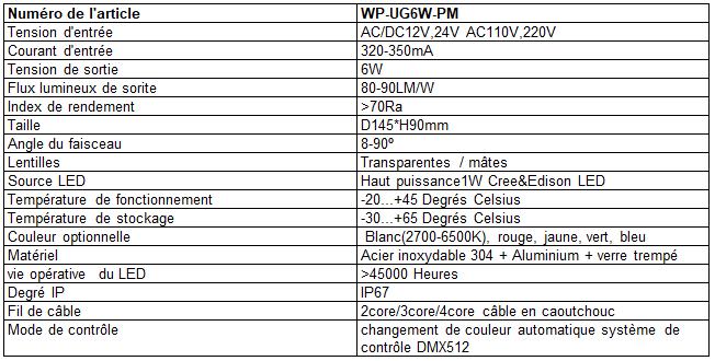 caracteristicas-wp-ug6w-pm-fr
