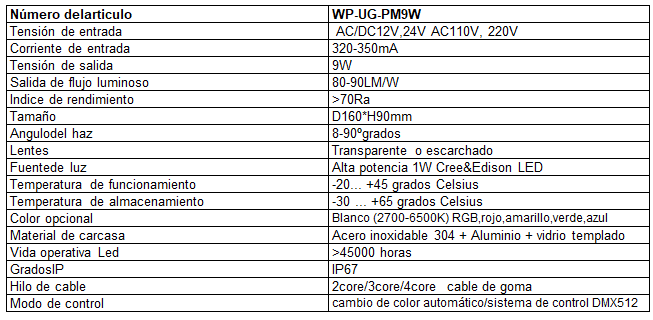 caracteristicas-wp-ug9w-pm-es