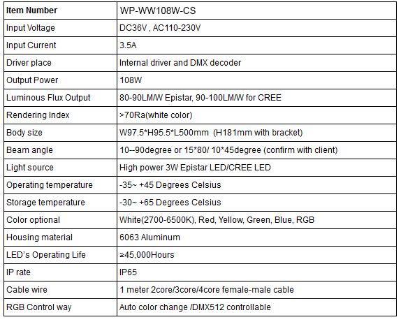 caracteristicas-wp-ww108w-cs-en