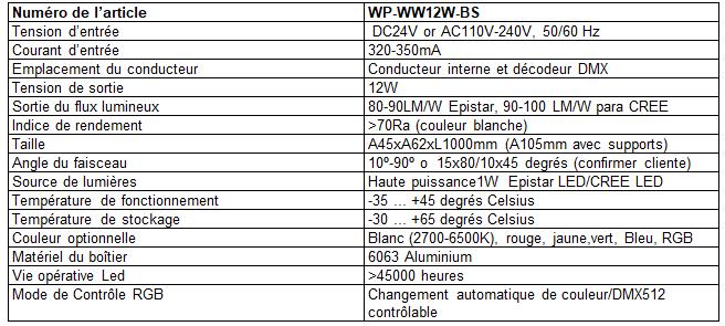 caracteristicas-wp-ww12w-bs-fr