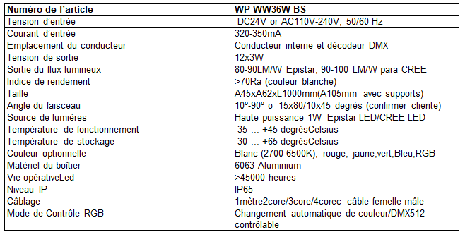 caracteristicas-wp-ww36w-bs-fr