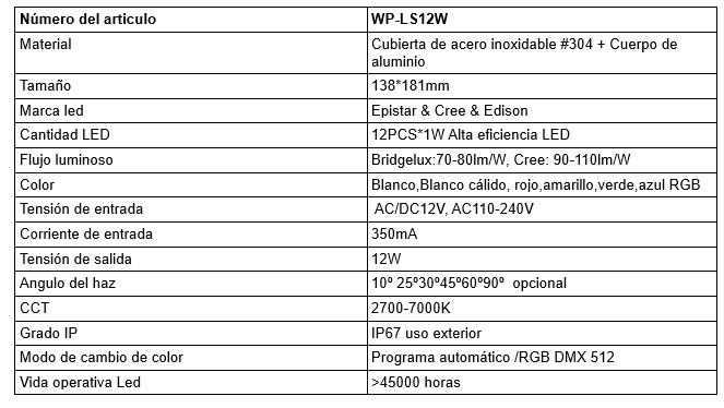 caracteristicas-wp-ls12w-es