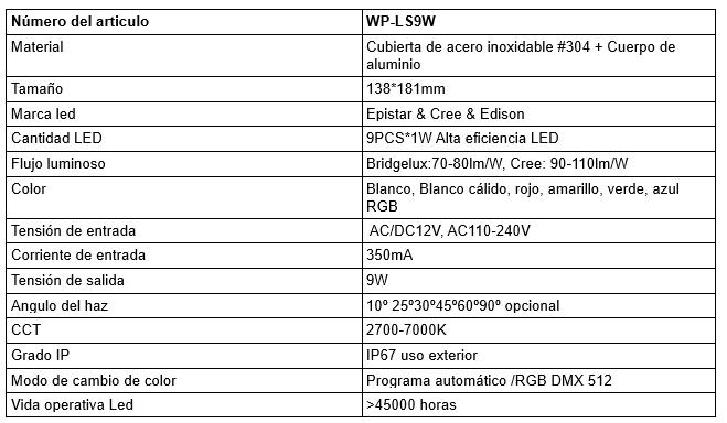 caracteristicas-wp-ls9w-es
