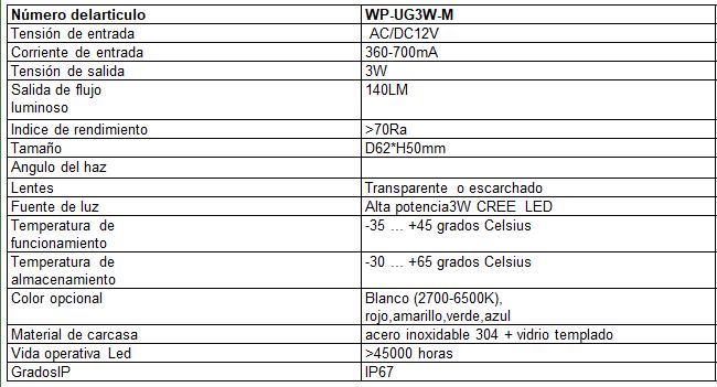 WP-UG3W-M