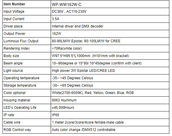 WP-WW162W-C-