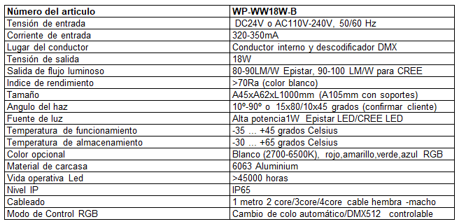 WP-WW18W-B