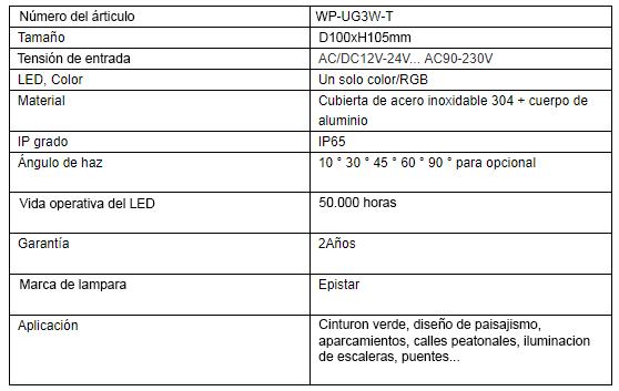 WP-UG3W-T