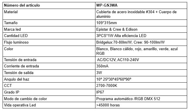 WP-GS3WA