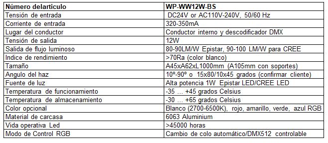 WP-WW12W-BS